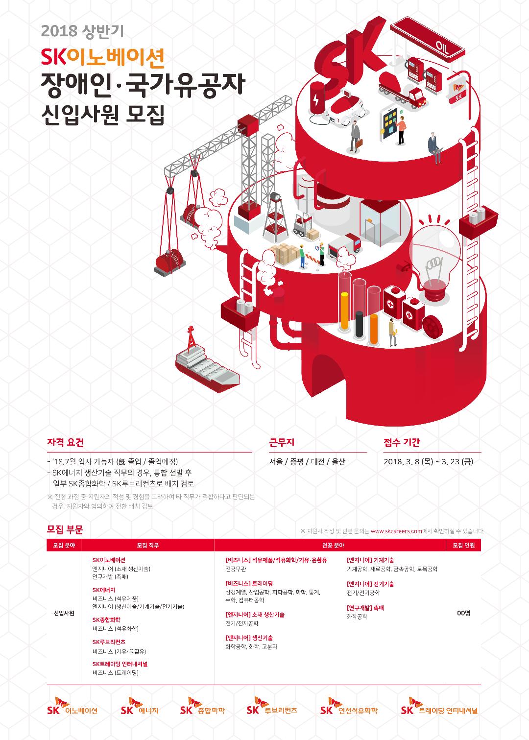SK이노베이션 장애인 국가유공자 상반기 공채 포스터.png